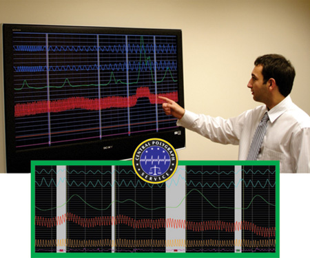 Central-Polygraph-Service-Chart-Review