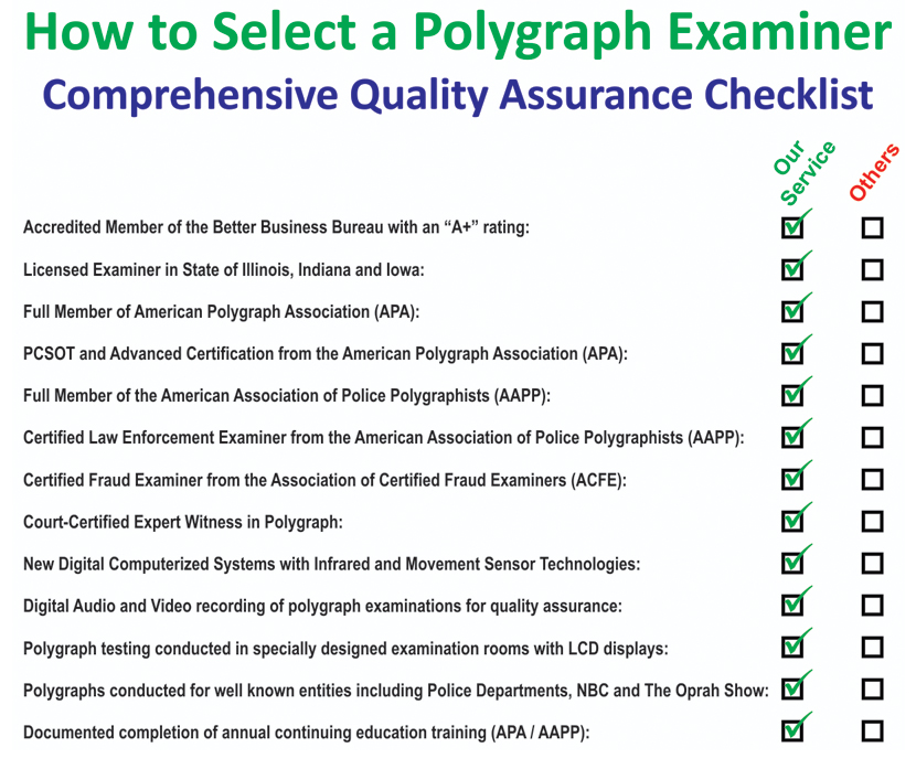 how to select a polygraph examiner chicago illinois